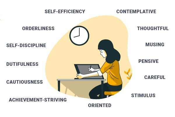 qualities of a conscientious person