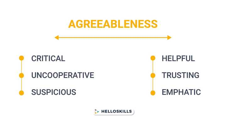 agreeableness extreme qualities