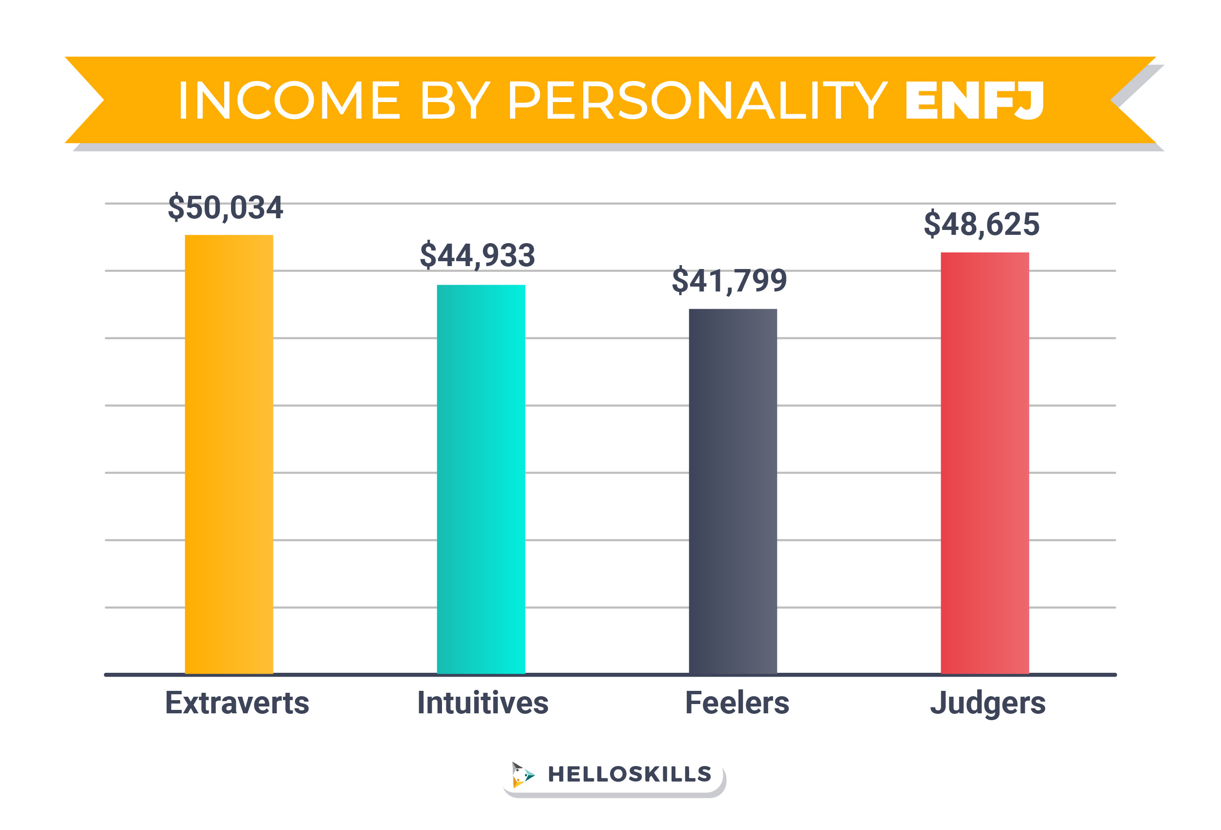 ENFJ The giver