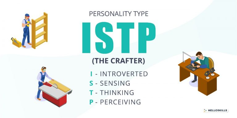 ISTP Personality Type