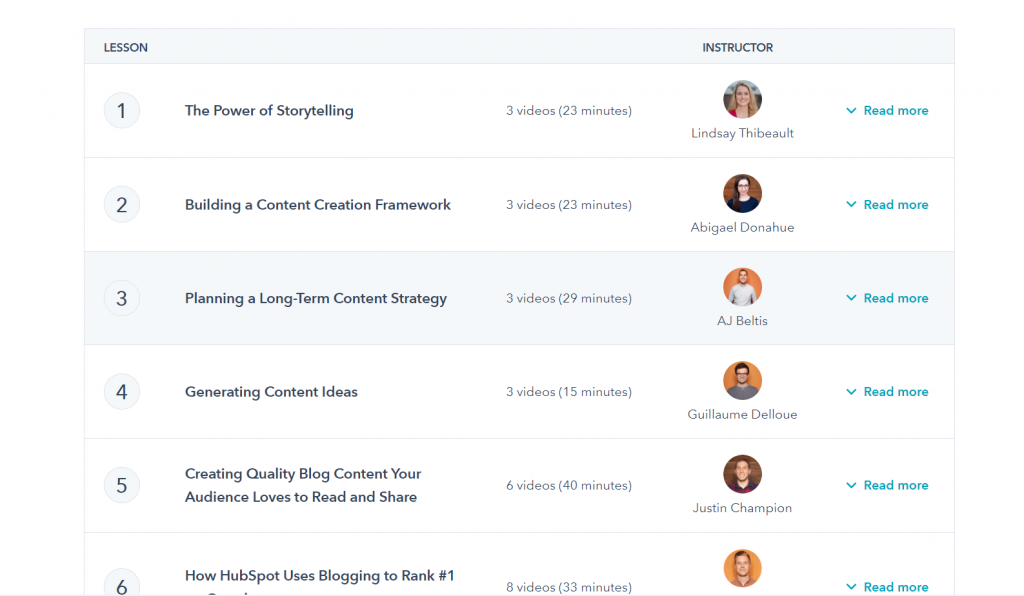 content writing course by hubspot